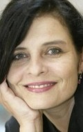 Actress Jana Krausova, filmography.