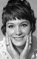 Actress Kseniya Minina, filmography.