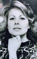 Actress Marie Drahokoupilova, filmography.