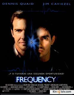 Frequency picture