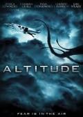 Altitude pictures.