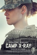Camp X-Ray pictures.