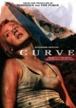 Curve pictures.