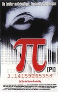 Pi - wallpapers.